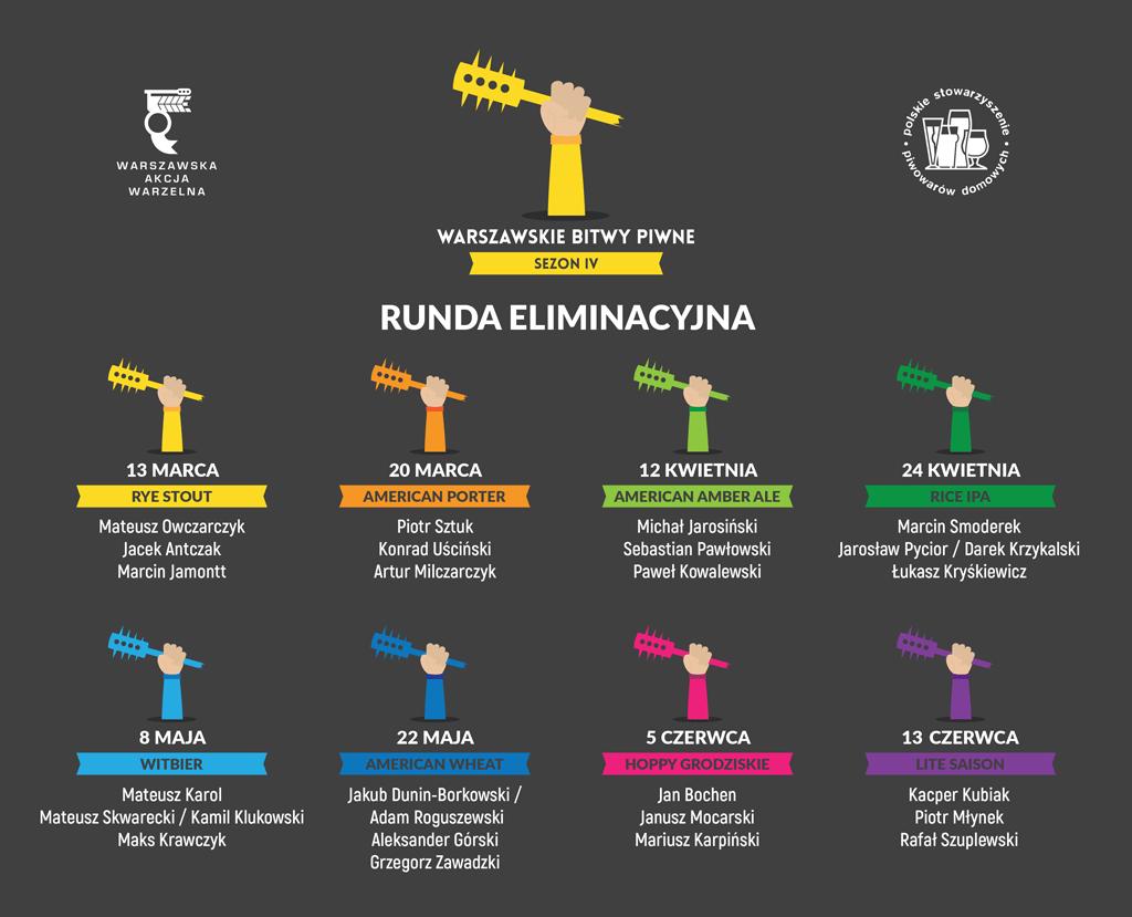 IV sezon Warszawskich Bitew Piwnych, harmonogram eliminacji